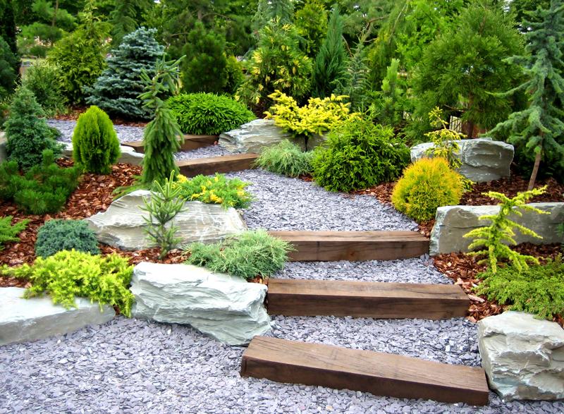 Aménagement paysager du jardin